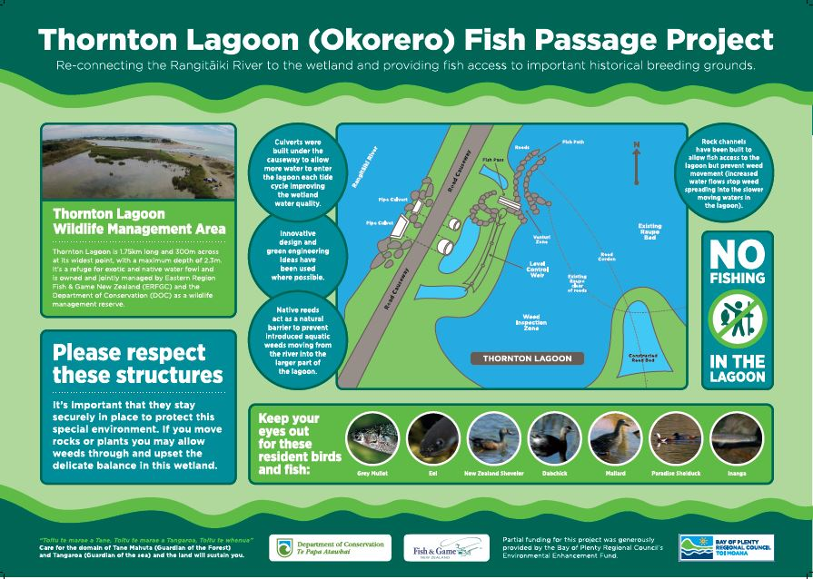 Thorton lagoon sign