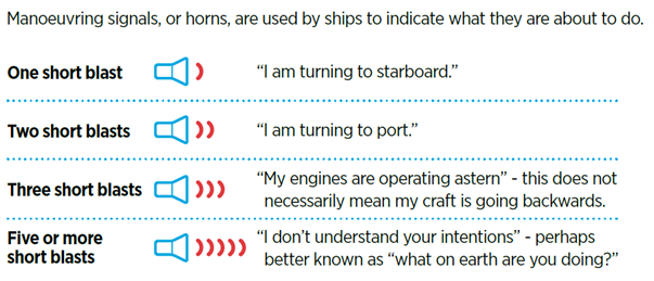 ship honking