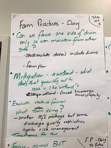 Improving Dairy Farm Practices